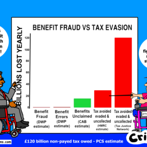 cartoon about benefit fraud