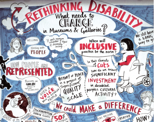 Illustration of text quotes including main headline: Rethinking Disability - What needs to change in Museums and Galleries?